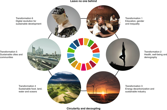 Six transformations to achieve the Sustainable Development Goals